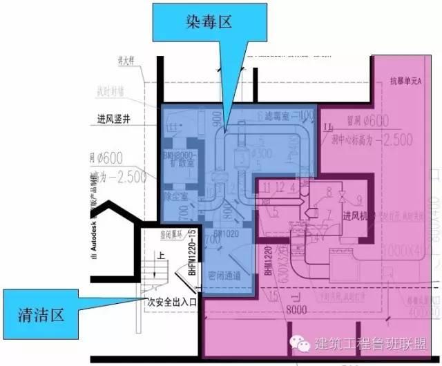 基于实例来看一看建筑人防是如何设计的_9
