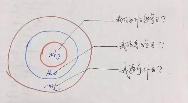 【活动】室内设计师如何建立自己的知识体系?_2
