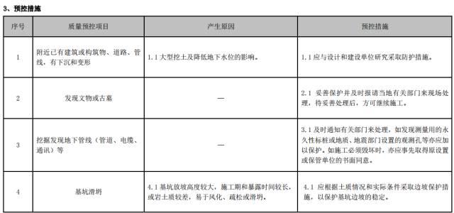 建筑工程施工工艺质量管理标准化指导手册_8