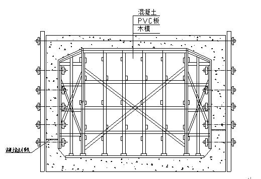 西港路下穿铁路框架桥(平改立)施工组织设计_3