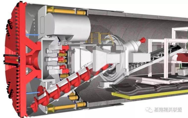 精品图文 | 详解盾构下穿工程施工技术 | 附典型案例