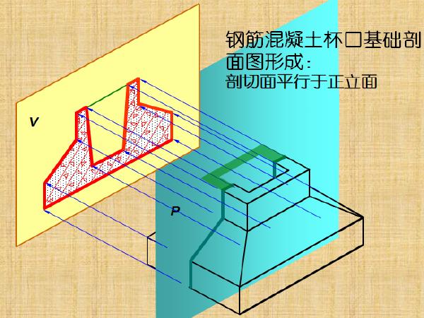 市政工程识图与构造第五章剖面图与断面图(92页)_1