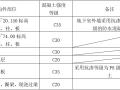 框剪结构商住楼结构设计说明(word,7页)
