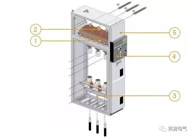 [干货]最实用的10kV配电室高低压设备精讲
