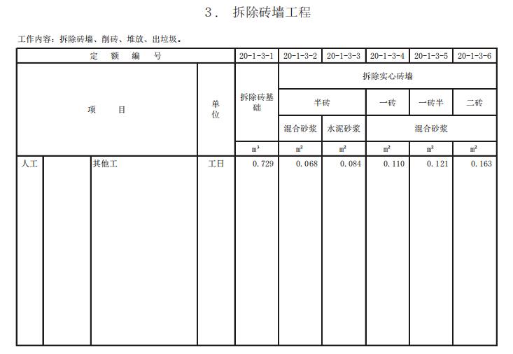 上海市房屋建筑工程养护维修预算定额第一册房屋修缮工程_3