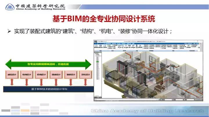 BIM在预制装配sbf123胜博发娱乐全过程的应用(48张PPT)_21
