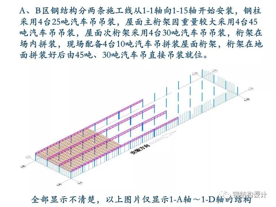 某厂房钢结构制作、安装方案(值得收藏)_33
