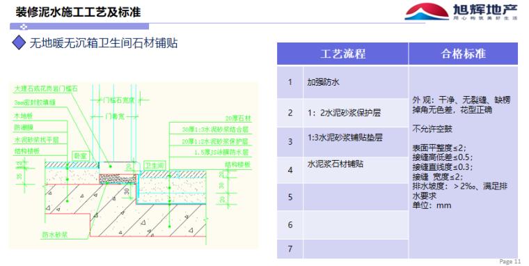 精装修泥工工程工艺节点做法图集_5
