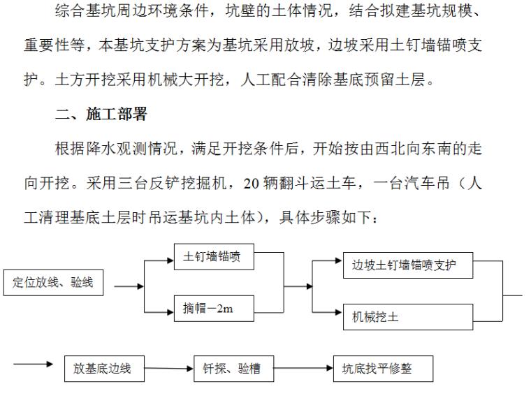 汉川驻汉办大楼机电安装施工组织设计方案