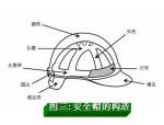 建筑工程现场施工个人防护用品培训汇报(80页)