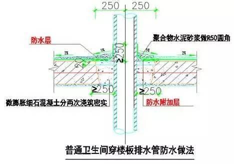 室内节点细部处理标准化施工集锦