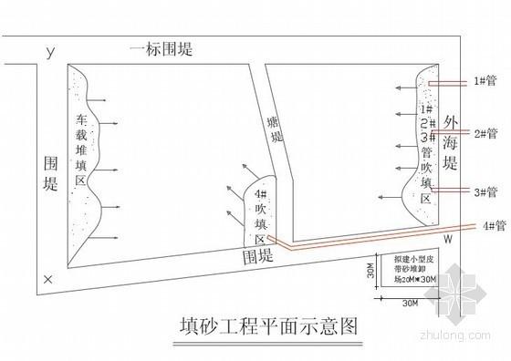 [广东]机场扩建软土地基处理施工方案