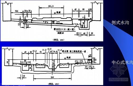 [PPT]隧道工程全面解读讲义全套451页(构造施工养护)