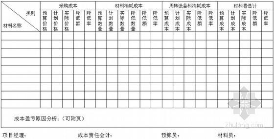 项目部材料费月度成本控制表
