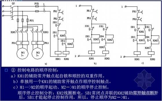 电气拖动系统基本控制电路图经典分析87页