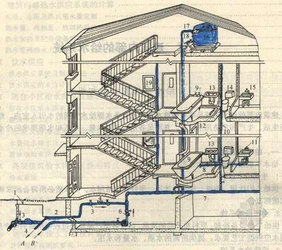 [PPT]建筑给排水讲义(共211页)