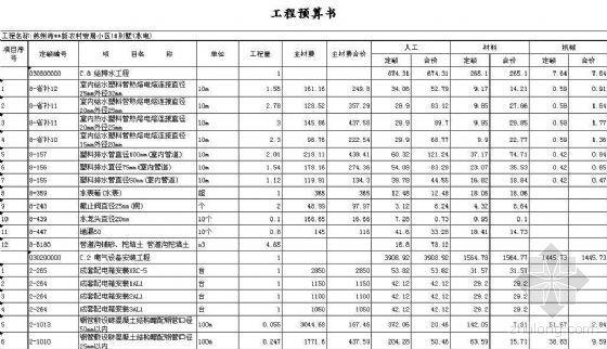 苏州某农村安居小区1#别墅水电预算表