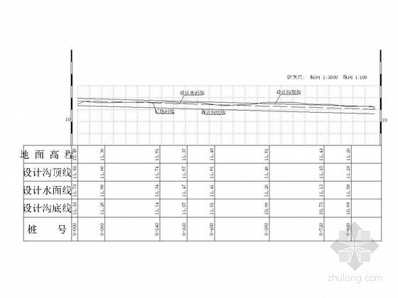 [江西]土地整治工程施工图43张