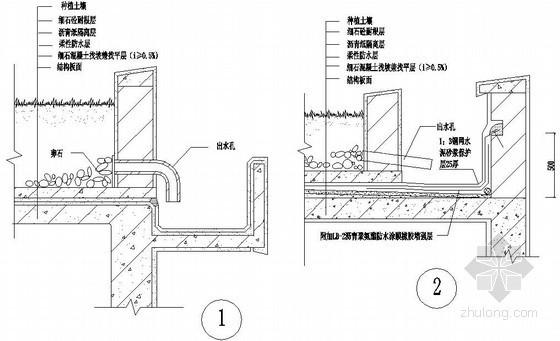 种植屋面女儿墙收口、天沟防水构造图