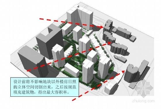 重庆某上市地产总图研发案例