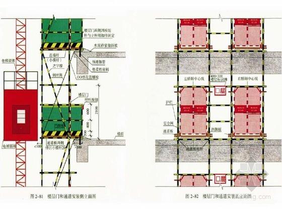 建筑工程安全文明施工标准化管理实施办法(附图丰富 参考价值高)