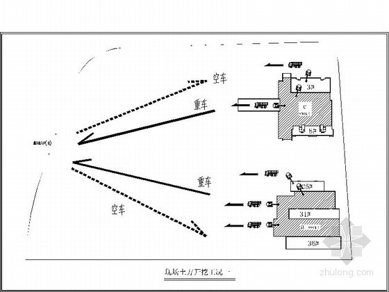 [上海]地下室土方施工专项方案(开挖分块图)