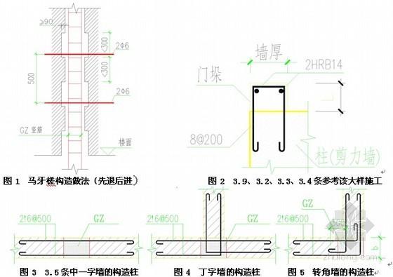 [广东]住宅砌体工程施工方案交底