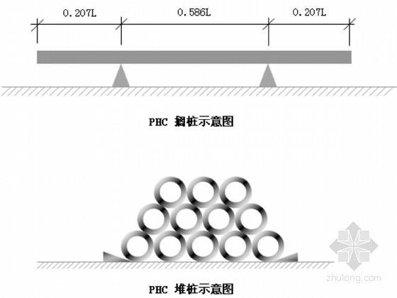 [湖南]地铁停车场锤击预应力管桩基础施工方案