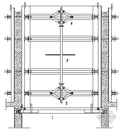 电梯井专用筒模示意图
