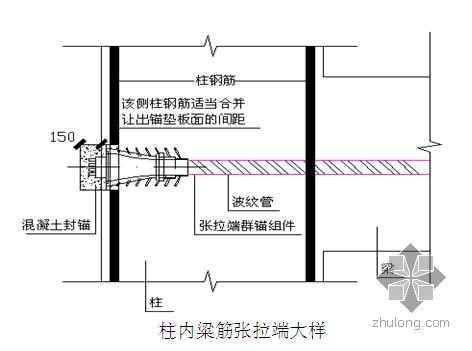 江西某机场航站楼预应力工程施工方案(预应力长索)