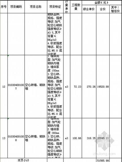 [四川]某小区保障房建筑工程量清单报价