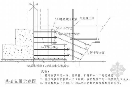 """[江西]发电厂2×600MW级机组""""上大压小""""土建工程施工组织设计"""