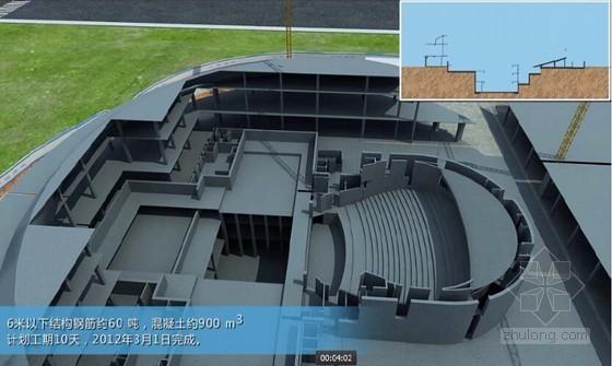建筑工程BIM技术及绿色施工技术总结论文集(315页)
