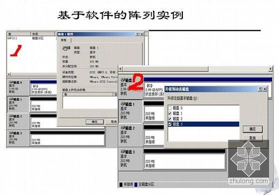 信息网络系统工程相关知识和监理要点培训(437页PPT)-基于软件的阵列实例