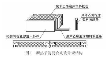 建筑墙体工程施工质量控制与防治措施