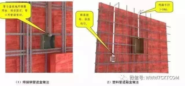 建筑电气设计|预留预埋及管道安装施工质量标准化做法!_4