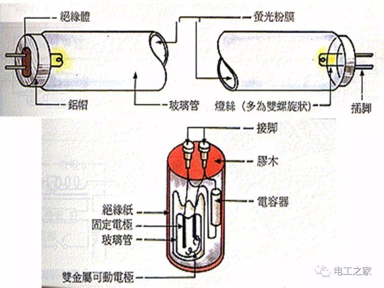 全彩图深度详解照明电路和家用线路_39