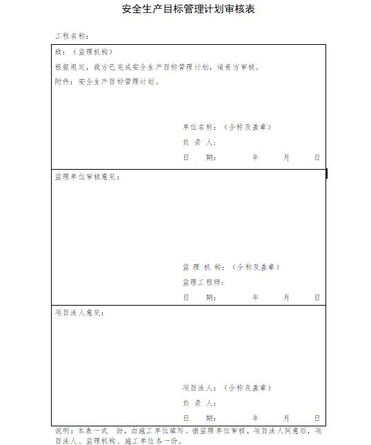 安全生产目标管理计划审核表