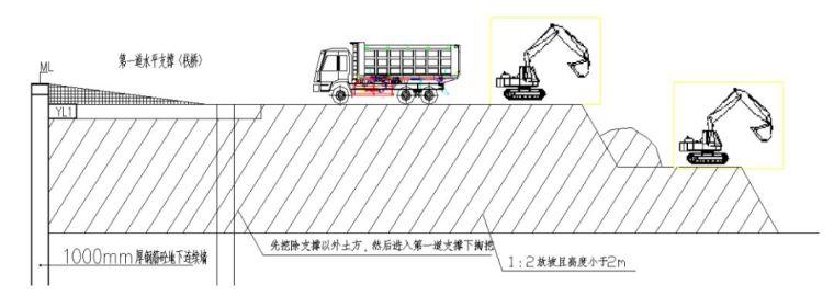 临地铁16.5m深基坑,支护设计及基坑开挖设计方案_10