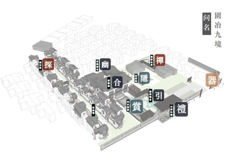 [江苏]古典园林风格别墅庭院景观设计方案文本(效果图精美)-分析图