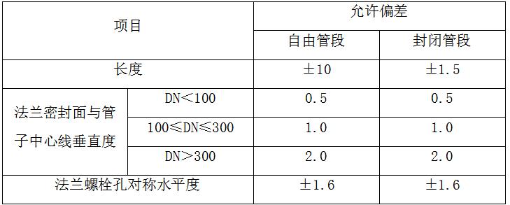LNG工艺施工方案_5