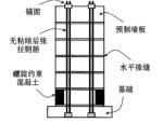 预制装配式剪力墙结构及其连接技术