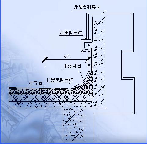 [全国]某大厦项目工程创优实施方案(共26页)