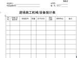 【B类表格】进场施工机械/设备统计表