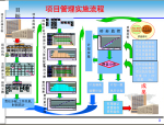 EPC工程总承包项目合同风险管理及风险防范实务(案例分析)