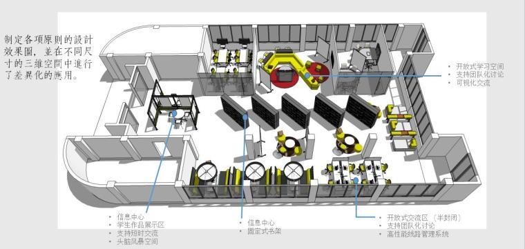 建构更互动更灵活的学习环境_5