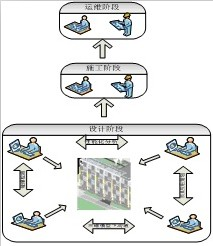 BIM技术在绿地广场(郑州会展宾馆)工程施工方案优化中的应用