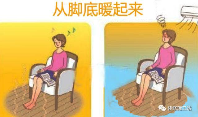 图文详解 ▎安装地暖必须注意的细节