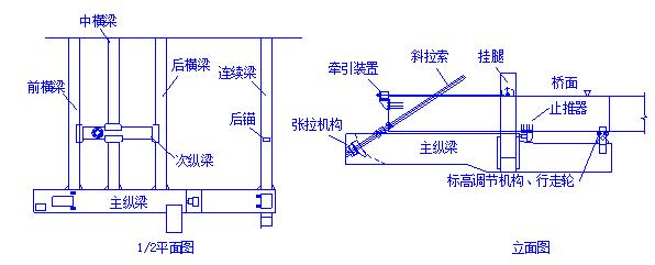 斜拉桥施工组织设计(Word版65页)_2