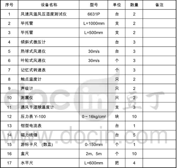 上海低层建筑暖通施工组织设计方案_4